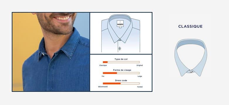 Guide de la chemise- choisir son col