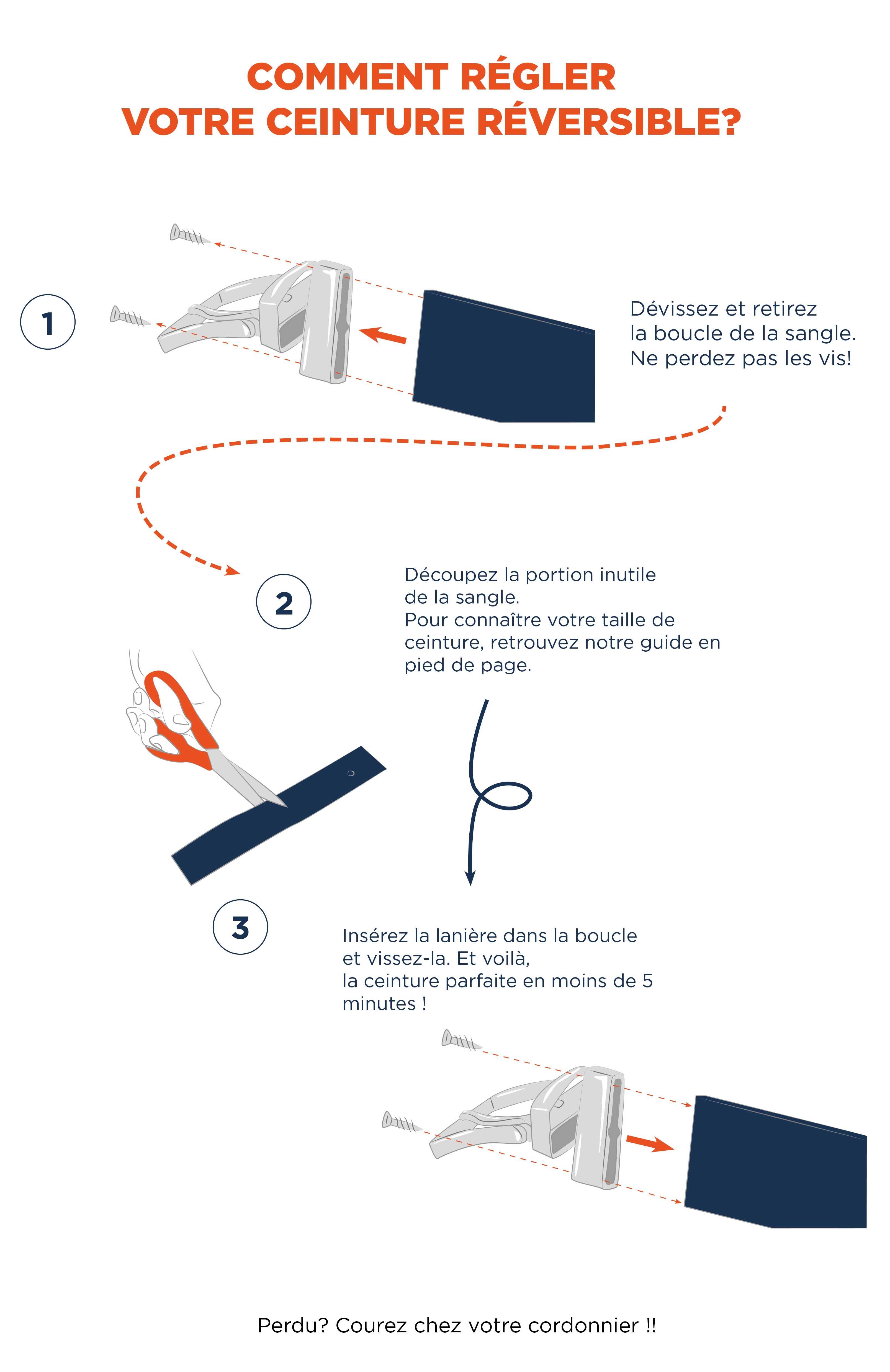 Comment ajuster la taille de votre ceinture  eabc35a9eea
