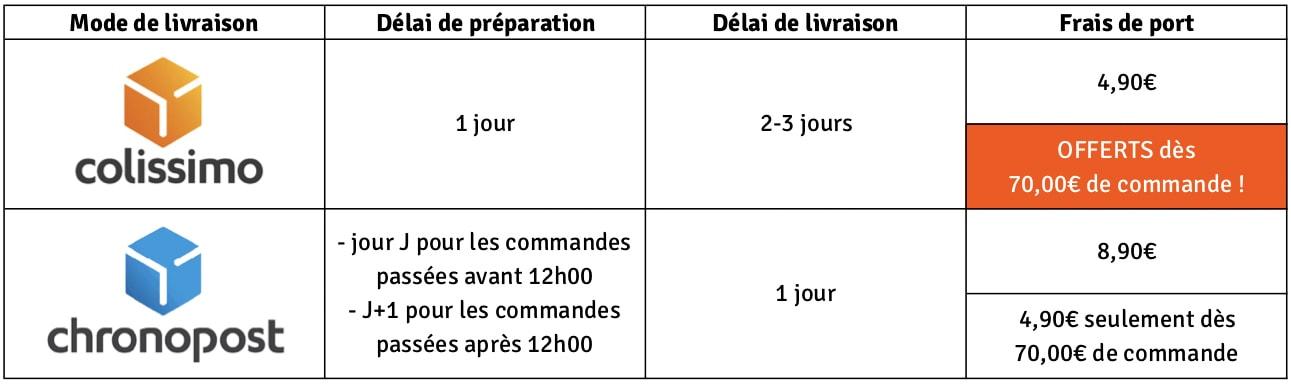 29166381ef05 Livraison pour la France métropolitaine