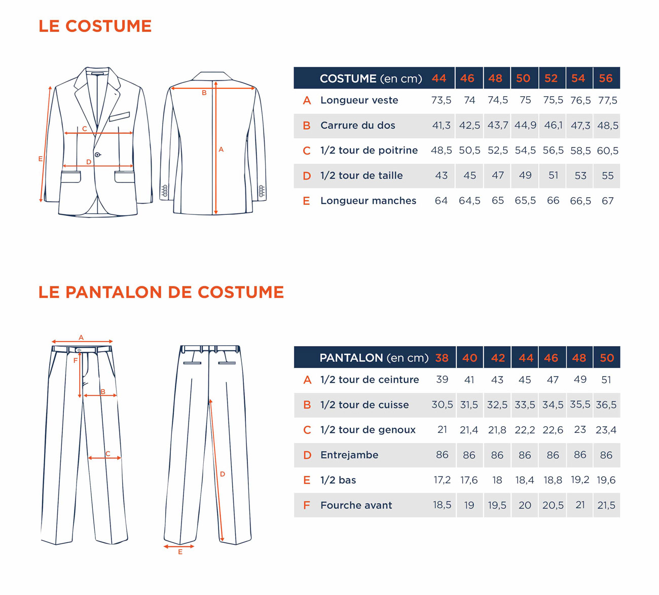 Guide des tailles costumes THE NINES