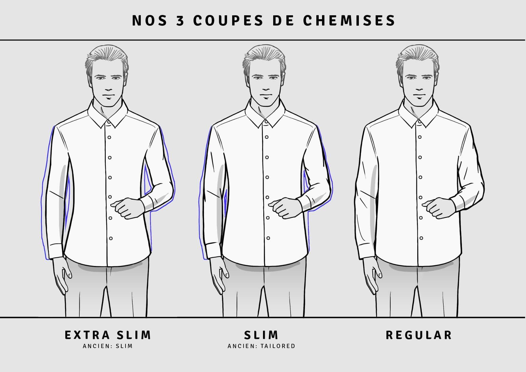 Nos-3-coupes-de-chemises