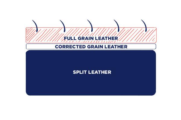 full grain leather gloves